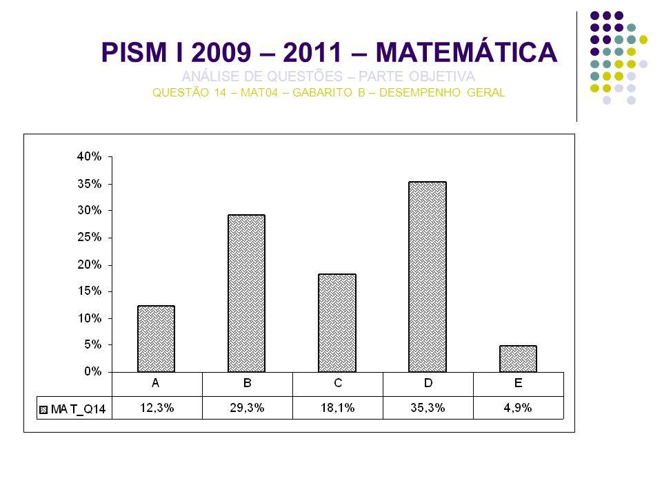 PISM I 2009 – 2011 – MATEMÁTICA ANÁLISE DE QUESTÕES – PARTE OBJETIVA QUESTÃO 14 – MAT04 – GABARITO B – DESEMPENHO GERAL
