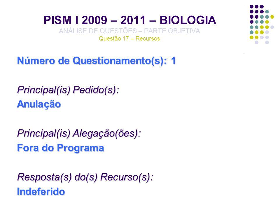 PISM I 2009 – 2011 – BIOLOGIA ANÁLISE DE QUESTÕES – PARTE OBJETIVA Questão 17 – Recursos Número de Questionamento(s): 1 Principal(is) Pedido(s): Anula