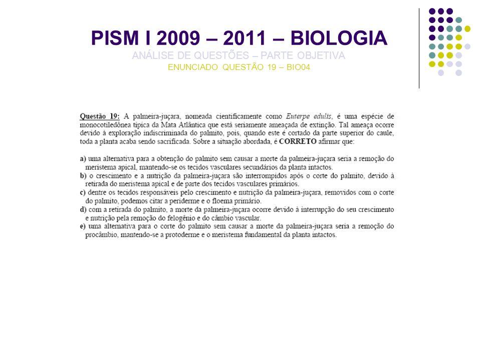 PISM I 2009 – 2011 – BIOLOGIA ANÁLISE DE QUESTÕES – PARTE OBJETIVA ENUNCIADO QUESTÃO 19 – BIO04