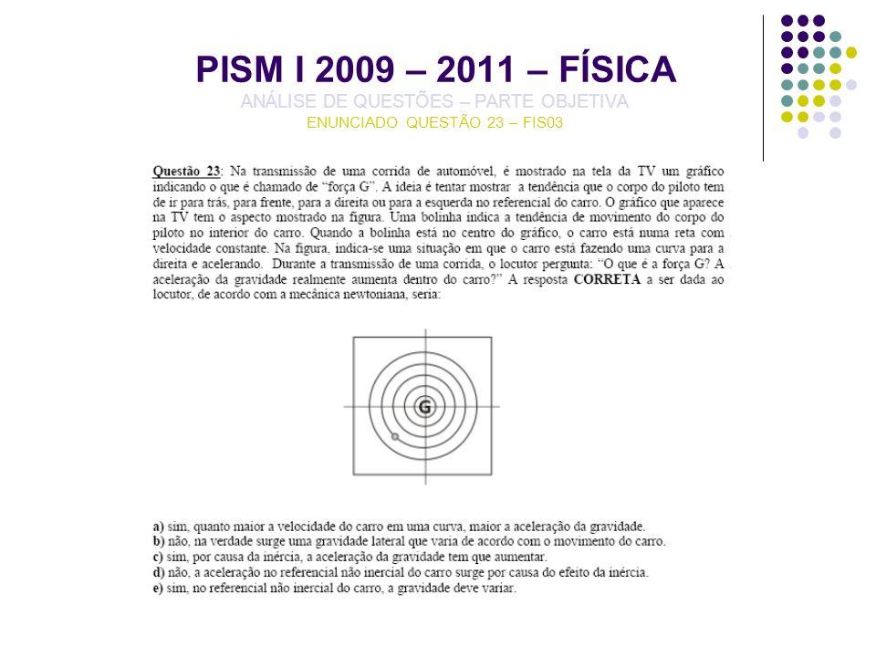 PISM I 2009 – 2011 – FÍSICA ANÁLISE DE QUESTÕES – PARTE OBJETIVA ENUNCIADO QUESTÃO 23 – FIS03