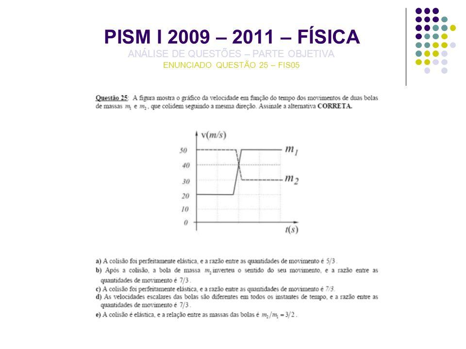 PISM I 2009 – 2011 – FÍSICA ANÁLISE DE QUESTÕES – PARTE OBJETIVA ENUNCIADO QUESTÃO 25 – FIS05