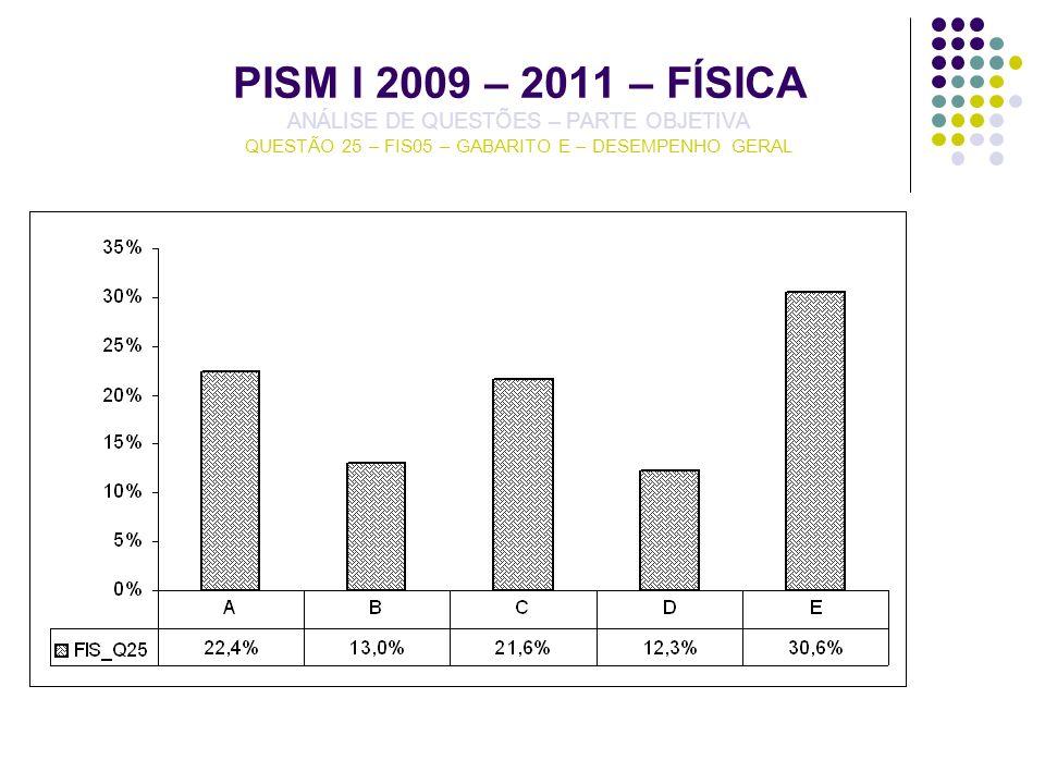 PISM I 2009 – 2011 – FÍSICA ANÁLISE DE QUESTÕES – PARTE OBJETIVA QUESTÃO 25 – FIS05 – GABARITO E – DESEMPENHO GERAL