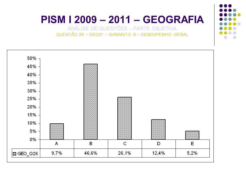 PISM I 2009 – 2011 – GEOGRAFIA ANÁLISE DE QUESTÕES – PARTE OBJETIVA QUESTÃO 26 – GEO01 – GABARITO B – DESEMPENHO GERAL
