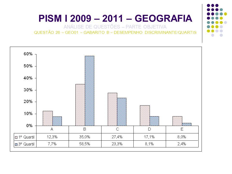 PISM I 2009 – 2011 – GEOGRAFIA ANÁLISE DE QUESTÕES – PARTE OBJETIVA QUESTÃO 26 – GEO01 – GABARITO B – DESEMPENHO DISCRIMINANTE/QUARTIS