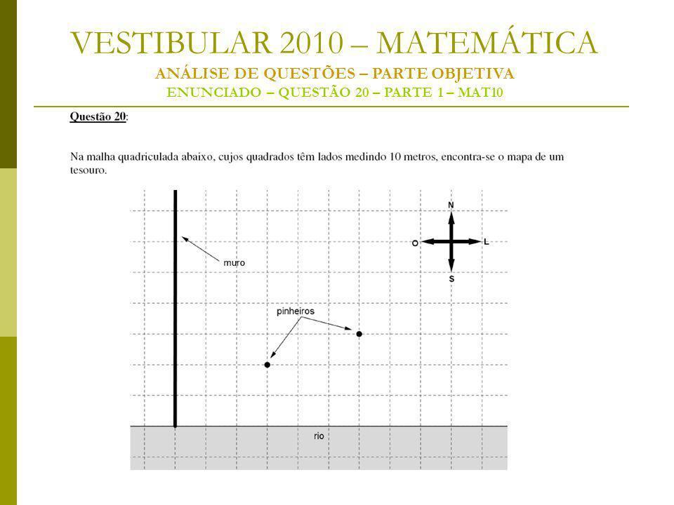VESTIBULAR 2010 – MATEMÁTICA ANÁLISE DE QUESTÕES – PARTE OBJETIVA ENUNCIADO – QUESTÃO 20 – PARTE 1 – MAT10