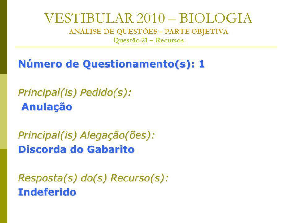 VESTIBULAR 2010 – BIOLOGIA ANÁLISE DE QUESTÕES – PARTE OBJETIVA Questão 21 – Recursos Número de Questionamento(s): 1 Principal(is) Pedido(s): Anulação Anulação Principal(is) Alegação(ões): Discorda do Gabarito Resposta(s) do(s) Recurso(s): Indeferido