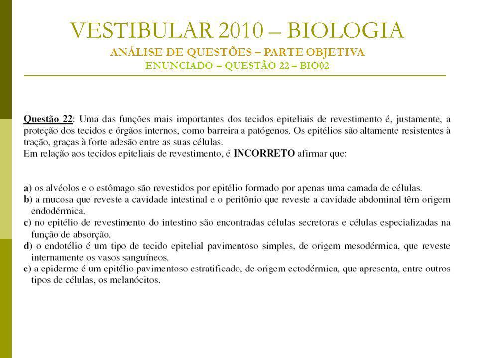 VESTIBULAR 2010 – BIOLOGIA ANÁLISE DE QUESTÕES – PARTE OBJETIVA ENUNCIADO – QUESTÃO 22 – BIO02