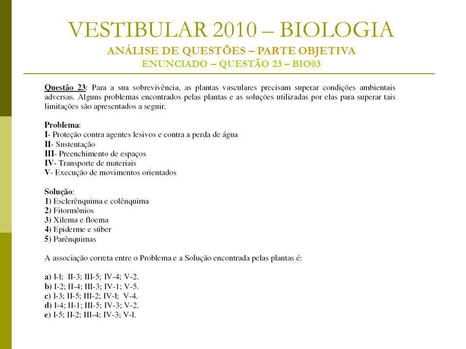 VESTIBULAR 2010 – BIOLOGIA ANÁLISE DE QUESTÕES – PARTE OBJETIVA ENUNCIADO – QUESTÃO 23 – BIO03