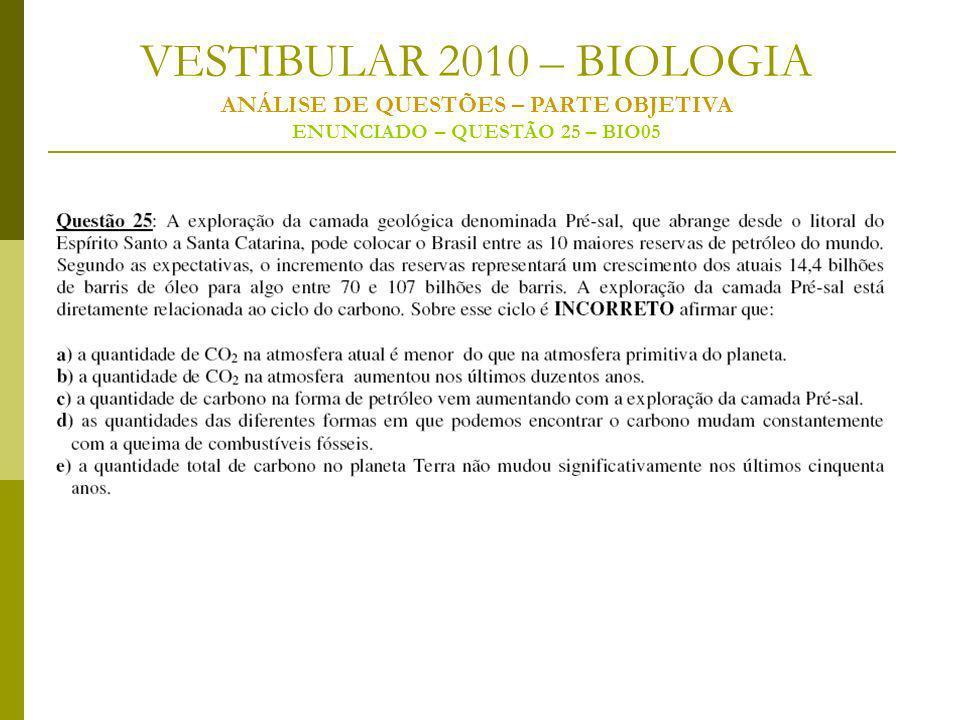 VESTIBULAR 2010 – BIOLOGIA ANÁLISE DE QUESTÕES – PARTE OBJETIVA ENUNCIADO – QUESTÃO 25 – BIO05