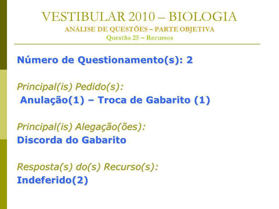 VESTIBULAR 2010 – BIOLOGIA ANÁLISE DE QUESTÕES – PARTE OBJETIVA Questão 25 – Recursos Número de Questionamento(s): 2 Principal(is) Pedido(s): Anulação(1) – Troca de Gabarito (1) Anulação(1) – Troca de Gabarito (1) Principal(is) Alegação(ões): Discorda do Gabarito Resposta(s) do(s) Recurso(s): Indeferido(2)
