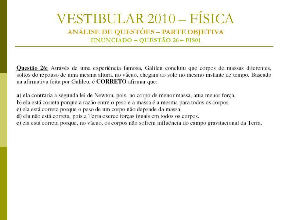 VESTIBULAR 2010 – FÍSICA ANÁLISE DE QUESTÕES – PARTE OBJETIVA ENUNCIADO – QUESTÃO 26 – FIS01