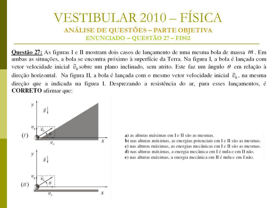 VESTIBULAR 2010 – FÍSICA ANÁLISE DE QUESTÕES – PARTE OBJETIVA ENUNCIADO – QUESTÃO 27 – FIS02