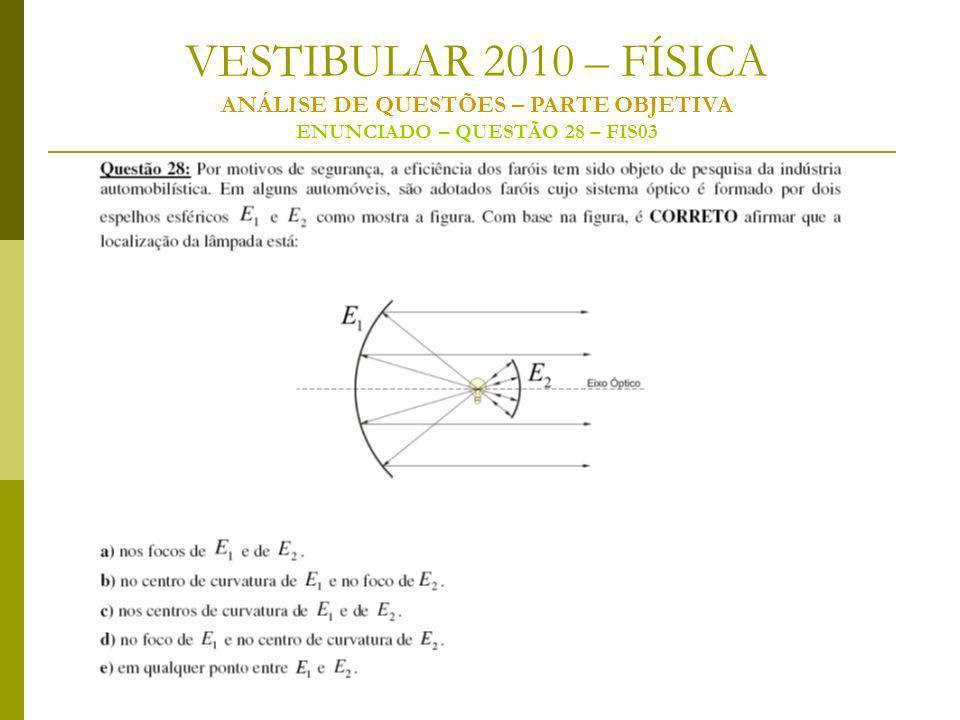 VESTIBULAR 2010 – FÍSICA ANÁLISE DE QUESTÕES – PARTE OBJETIVA ENUNCIADO – QUESTÃO 28 – FIS03