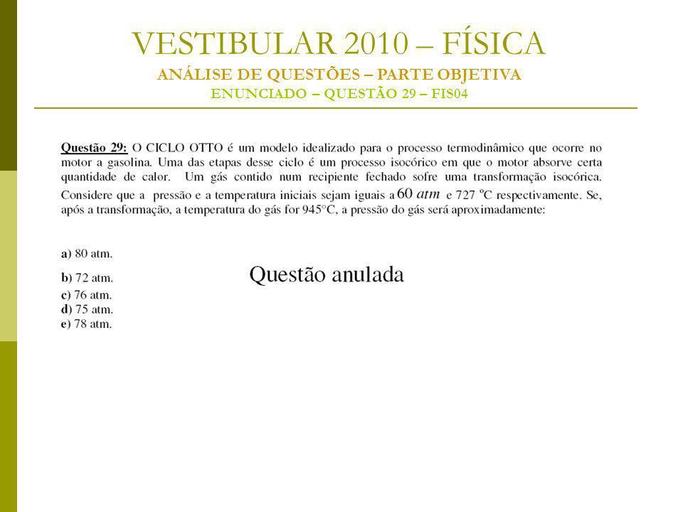 VESTIBULAR 2010 – FÍSICA ANÁLISE DE QUESTÕES – PARTE OBJETIVA ENUNCIADO – QUESTÃO 29 – FIS04