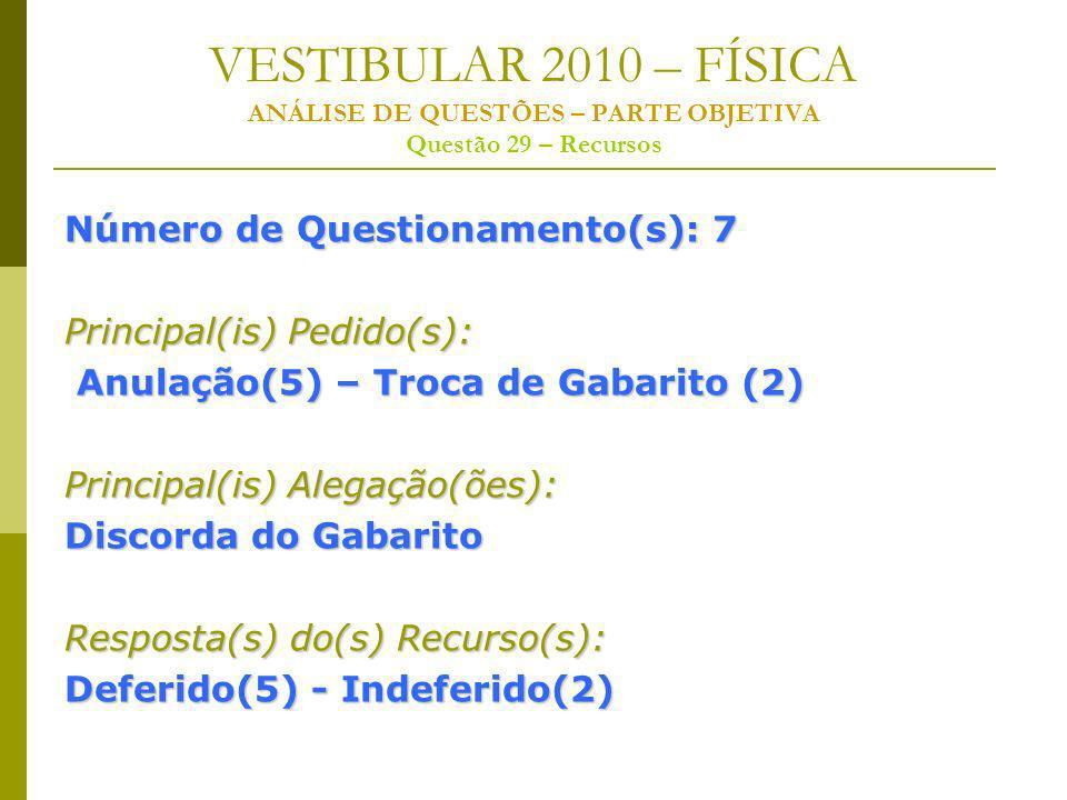 VESTIBULAR 2010 – FÍSICA ANÁLISE DE QUESTÕES – PARTE OBJETIVA Questão 29 – Recursos Número de Questionamento(s): 7 Principal(is) Pedido(s): Anulação(5) – Troca de Gabarito (2) Anulação(5) – Troca de Gabarito (2) Principal(is) Alegação(ões): Discorda do Gabarito Resposta(s) do(s) Recurso(s): Deferido(5) - Indeferido(2)