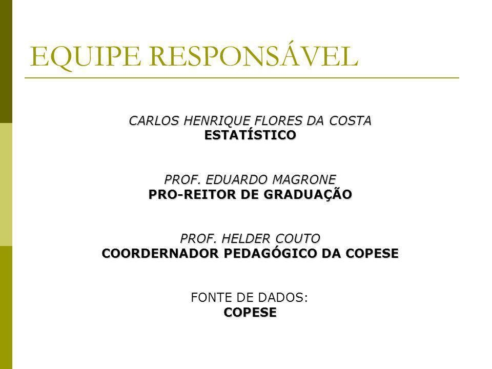EQUIPE RESPONSÁVEL CARLOS HENRIQUE FLORES DA COSTA ESTATÍSTICO PROF.
