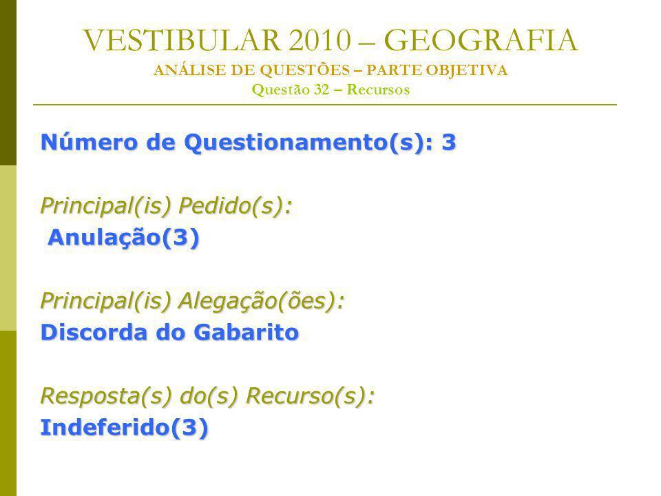 VESTIBULAR 2010 – GEOGRAFIA ANÁLISE DE QUESTÕES – PARTE OBJETIVA Questão 32 – Recursos Número de Questionamento(s): 3 Principal(is) Pedido(s): Anulação(3) Anulação(3) Principal(is) Alegação(ões): Discorda do Gabarito Resposta(s) do(s) Recurso(s): Indeferido(3)