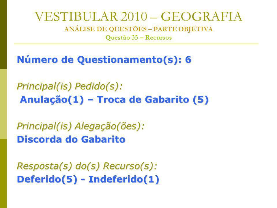 VESTIBULAR 2010 – GEOGRAFIA ANÁLISE DE QUESTÕES – PARTE OBJETIVA Questão 33 – Recursos Número de Questionamento(s): 6 Principal(is) Pedido(s): Anulação(1) – Troca de Gabarito (5) Anulação(1) – Troca de Gabarito (5) Principal(is) Alegação(ões): Discorda do Gabarito Resposta(s) do(s) Recurso(s): Deferido(5) - Indeferido(1)
