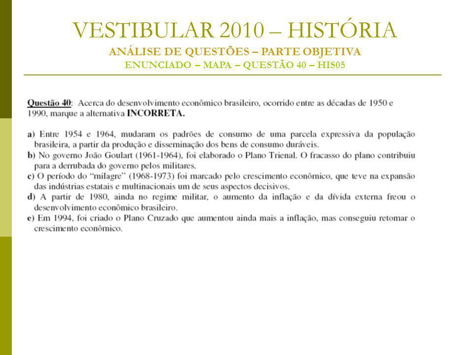 VESTIBULAR 2010 – HISTÓRIA ANÁLISE DE QUESTÕES – PARTE OBJETIVA ENUNCIADO – MAPA – QUESTÃO 40 – HIS05