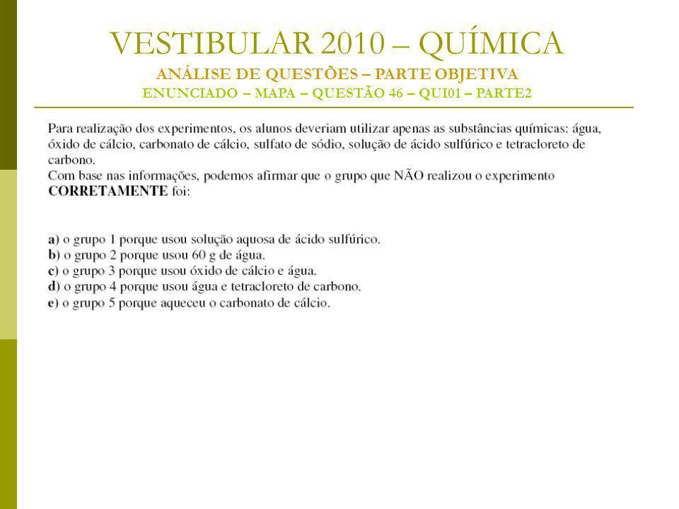 VESTIBULAR 2010 – QUÍMICA ANÁLISE DE QUESTÕES – PARTE OBJETIVA ENUNCIADO – MAPA – QUESTÃO 46 – QUI01 – PARTE2