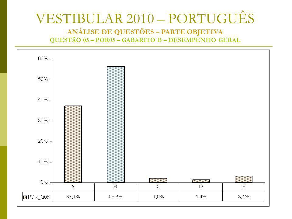 VESTIBULAR 2010 – PORTUGUÊS ANÁLISE DE QUESTÕES – PARTE OBJETIVA QUESTÃO 05 – POR05 – GABARITO B – DESEMPENHO GERAL