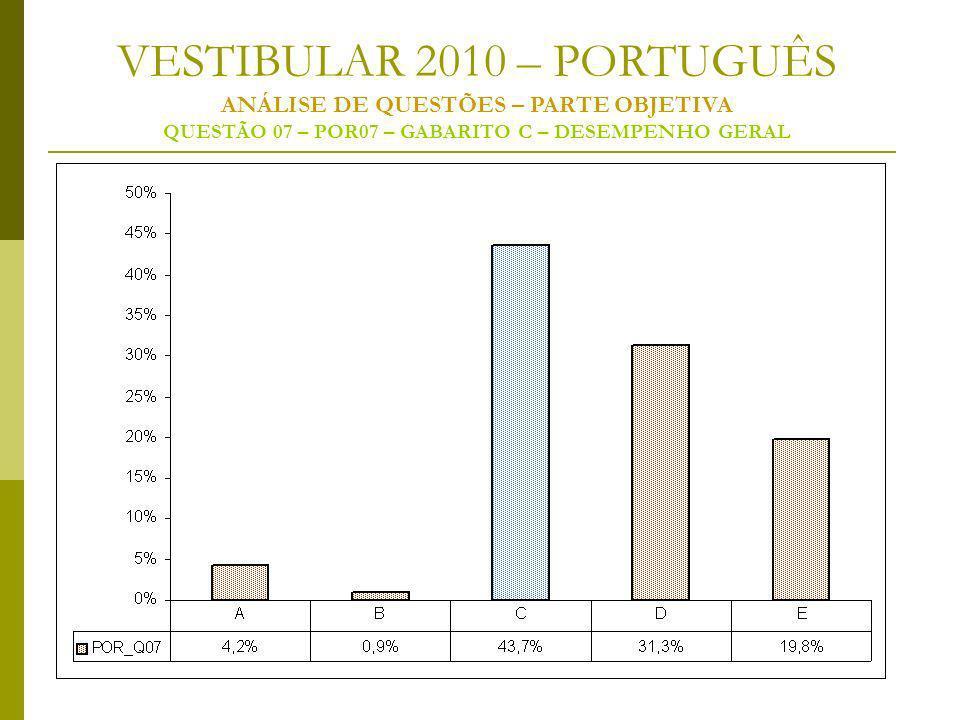 VESTIBULAR 2010 – PORTUGUÊS ANÁLISE DE QUESTÕES – PARTE OBJETIVA QUESTÃO 07 – POR07 – GABARITO C – DESEMPENHO GERAL