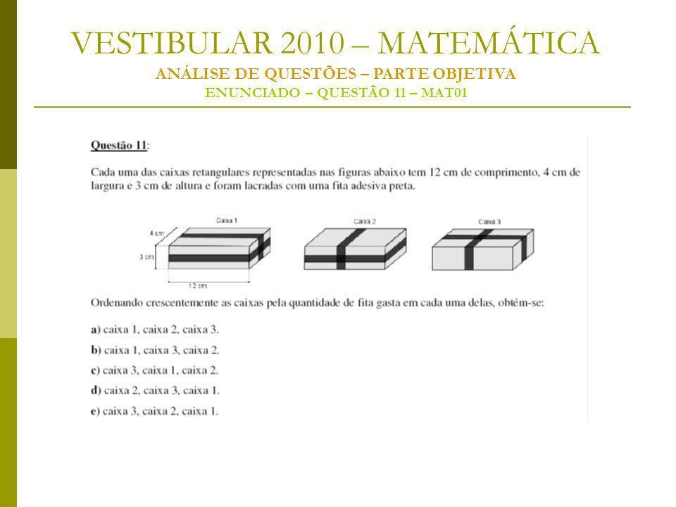 VESTIBULAR 2010 – MATEMÁTICA ANÁLISE DE QUESTÕES – PARTE OBJETIVA ENUNCIADO – QUESTÃO 11 – MAT01