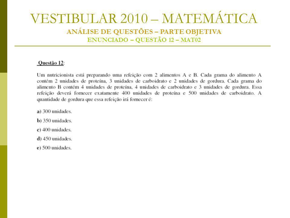VESTIBULAR 2010 – MATEMÁTICA ANÁLISE DE QUESTÕES – PARTE OBJETIVA ENUNCIADO – QUESTÃO 12 – MAT02