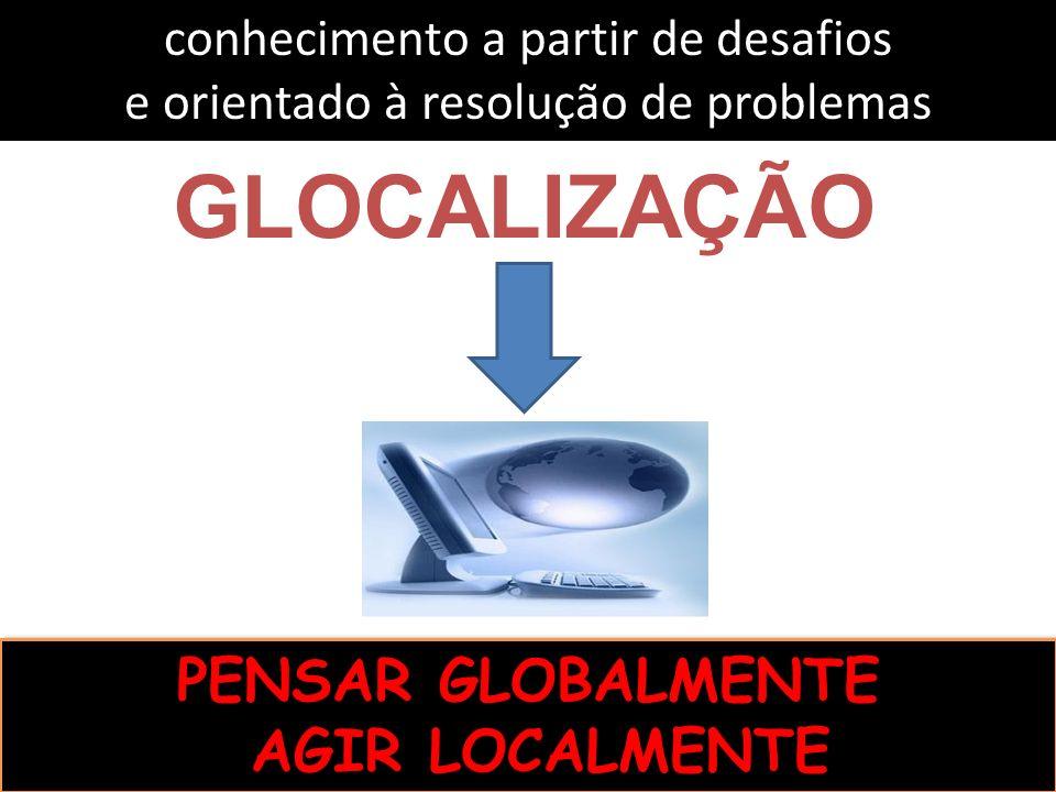 conhecimento a partir de desafios e orientado à resolução de problemas GLOCALIZAÇÃO PENSAR GLOBALMENTE AGIR LOCALMENTE AGIR LOCALMENTE PENSAR GLOBALME