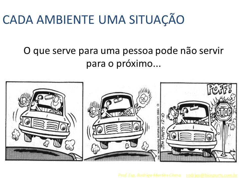 O que serve para uma pessoa pode não servir para o próximo... Prof. Esp. Rodrigo Martins Cintra rodrigo@biosports.com.br CADA AMBIENTE UMA SITUAÇÃO