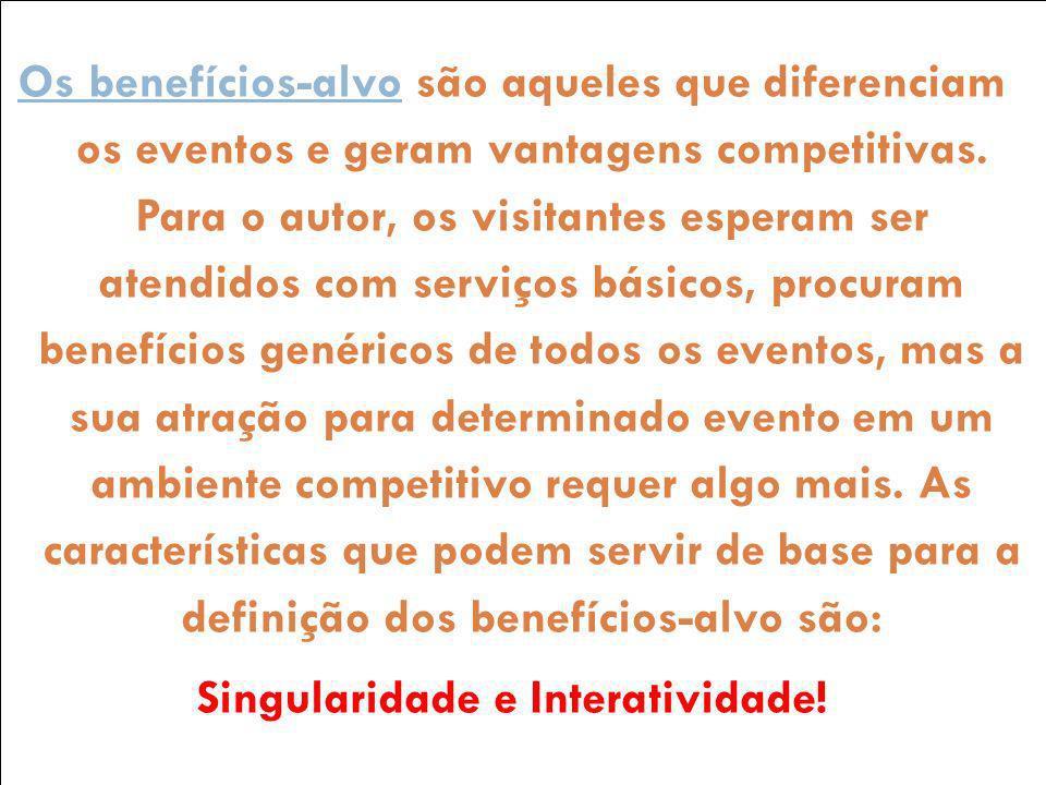 Os benefícios-alvo são aqueles que diferenciam os eventos e geram vantagens competitivas. Para o autor, os visitantes esperam ser atendidos com serviç