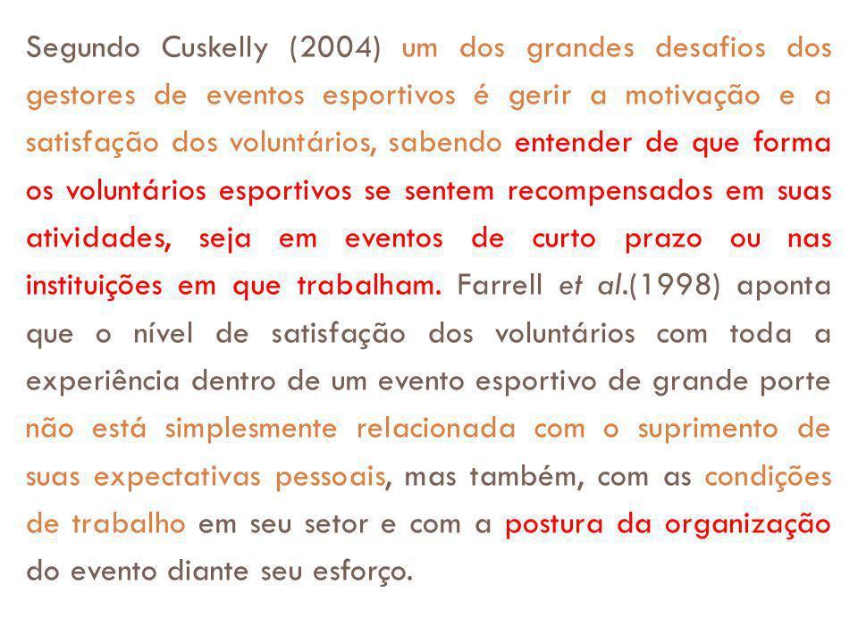 Segundo Cuskelly (2004) um dos grandes desafios dos gestores de eventos esportivos é gerir a motivação e a satisfação dos voluntários, sabendo entende