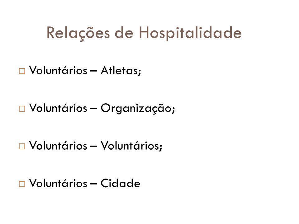 Relações de Hospitalidade Voluntários – Atletas; Voluntários – Organização; Voluntários – Voluntários; Voluntários – Cidade