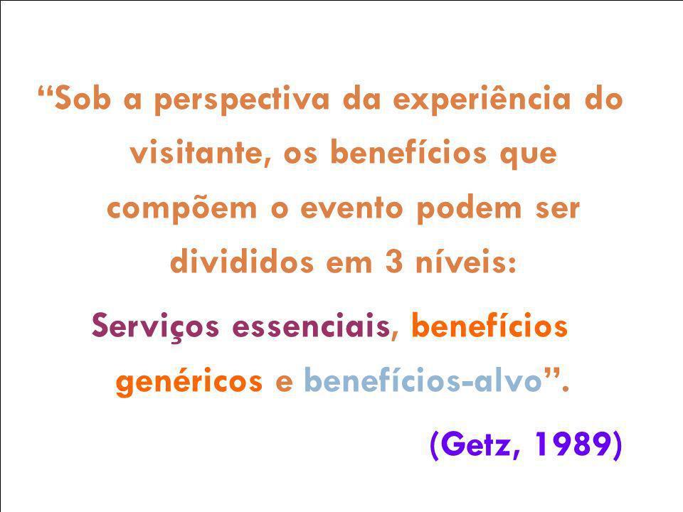Sob a perspectiva da experiência do visitante, os benefícios que compõem o evento podem ser divididos em 3 níveis: Serviços essenciais, benefícios gen