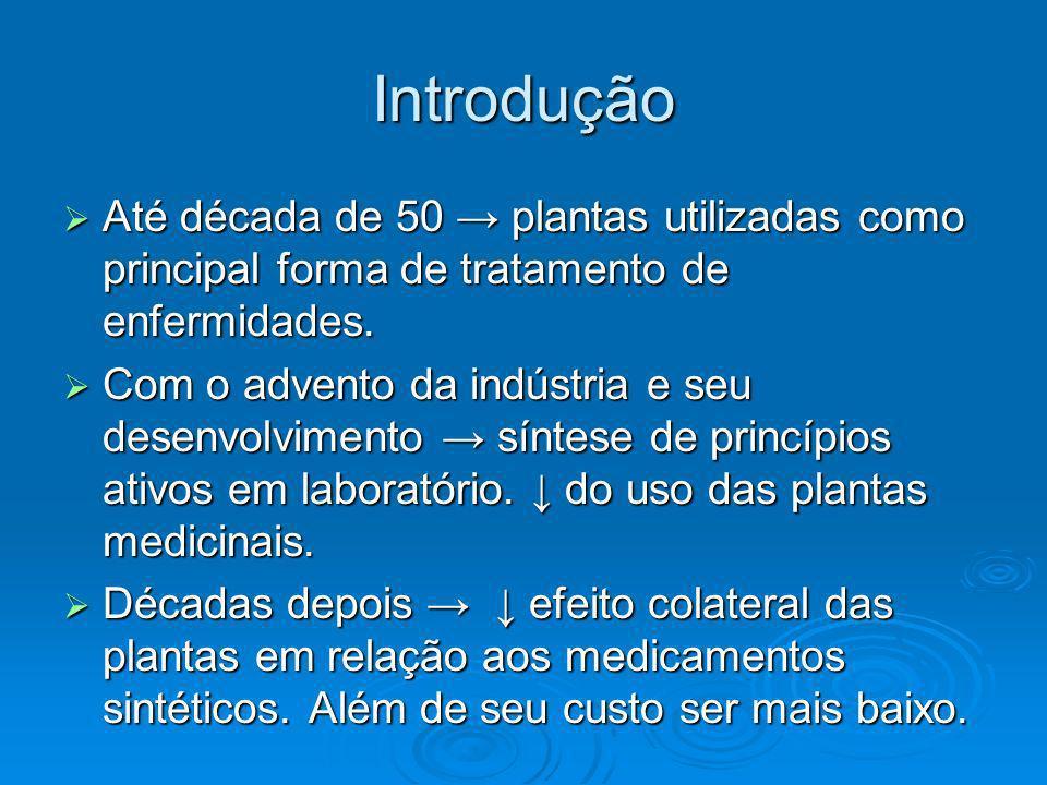Introdução Até década de 50 plantas utilizadas como principal forma de tratamento de enfermidades. Até década de 50 plantas utilizadas como principal