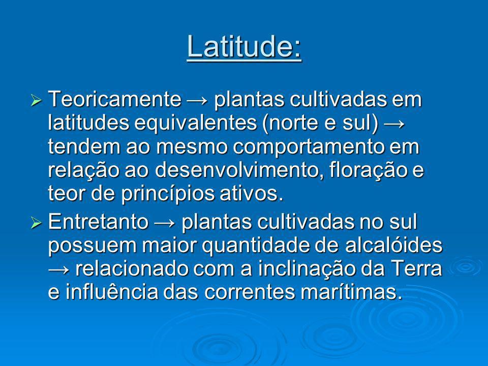 Latitude: Teoricamente plantas cultivadas em latitudes equivalentes (norte e sul) tendem ao mesmo comportamento em relação ao desenvolvimento, floraçã
