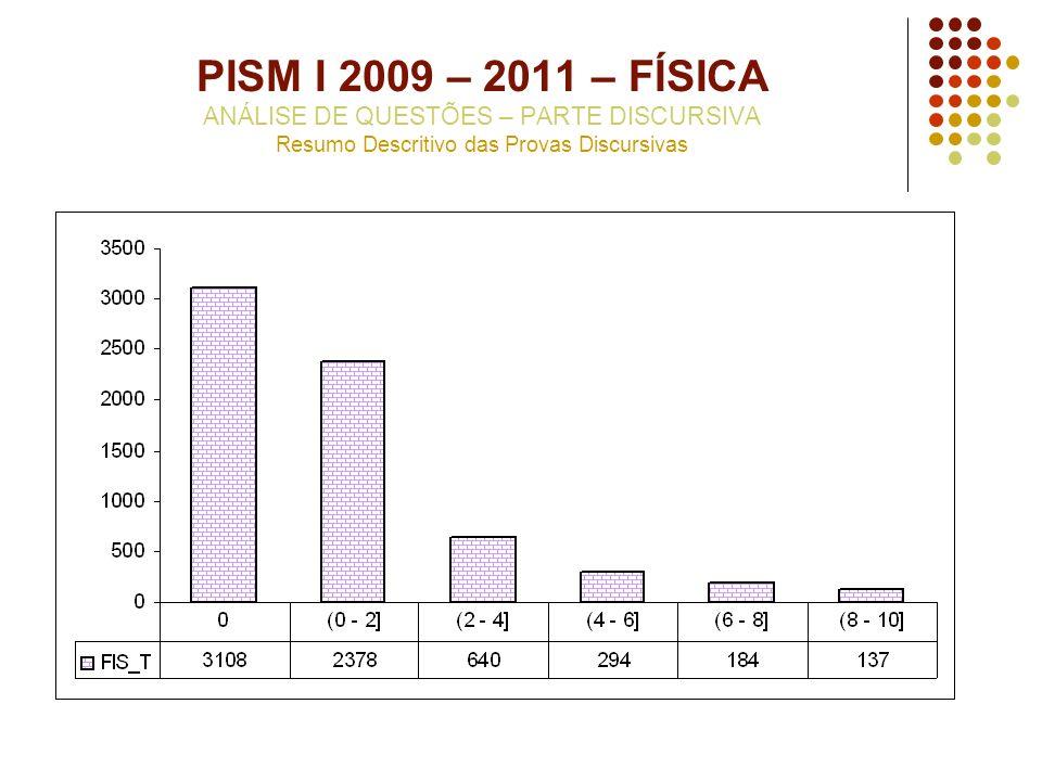 PISM I 2009 – 2011 – FÍSICA ANÁLISE DE QUESTÕES – PARTE DISCURSIVA Resumo Descritivo das Provas Discursivas