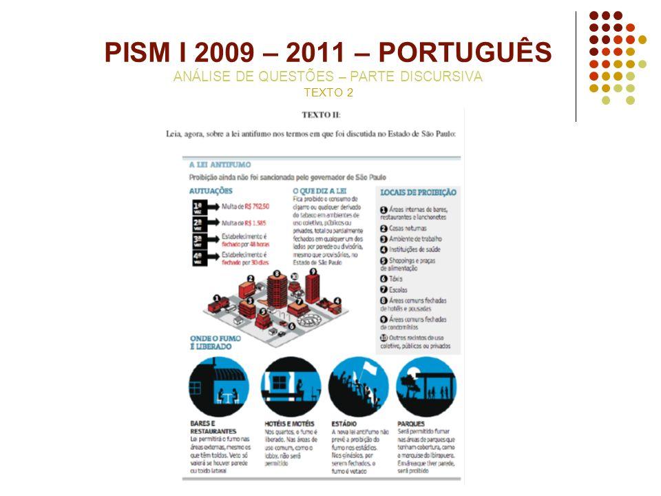 PISM I 2009 – 2011 – PORTUGUÊS ANÁLISE DE QUESTÕES – PARTE DISCURSIVA TEXTO 2