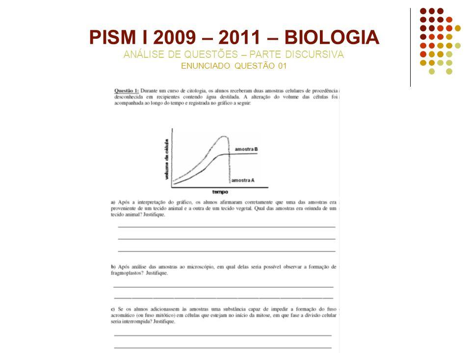 PISM I 2009 – 2011 – BIOLOGIA ANÁLISE DE QUESTÕES – PARTE DISCURSIVA ENUNCIADO QUESTÃO 01
