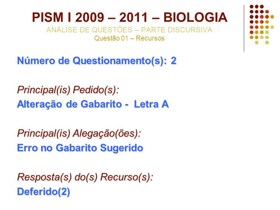 PISM I 2009 – 2011 – BIOLOGIA ANÁLISE DE QUESTÕES – PARTE DISCURSIVA Questão 01 – Recursos Número de Questionamento(s): 2 Principal(is) Pedido(s): Alt