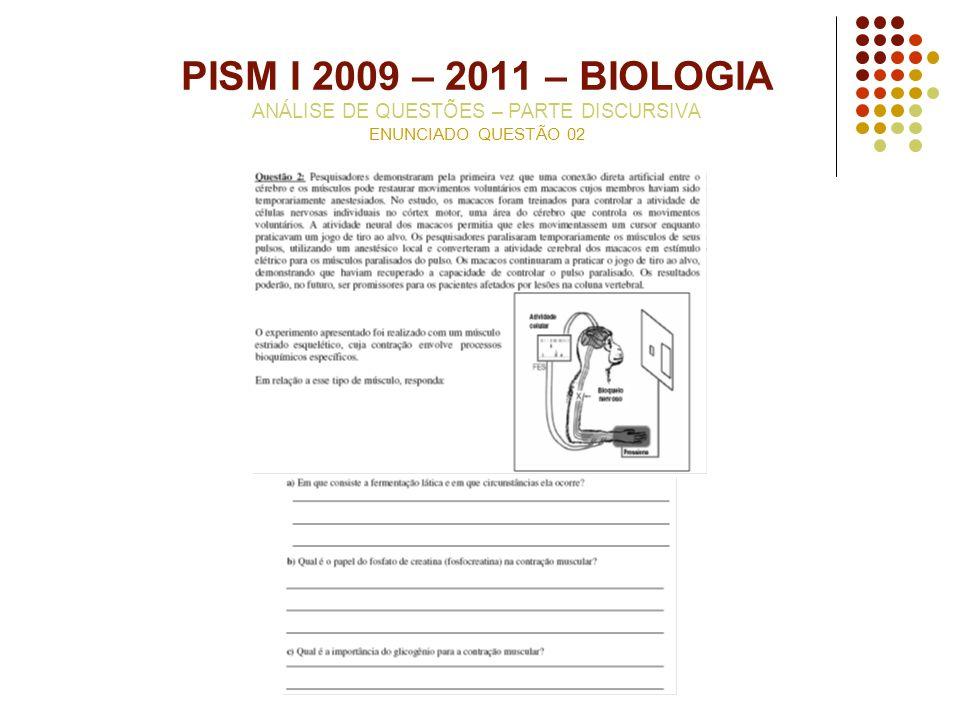 PISM I 2009 – 2011 – BIOLOGIA ANÁLISE DE QUESTÕES – PARTE DISCURSIVA ENUNCIADO QUESTÃO 02