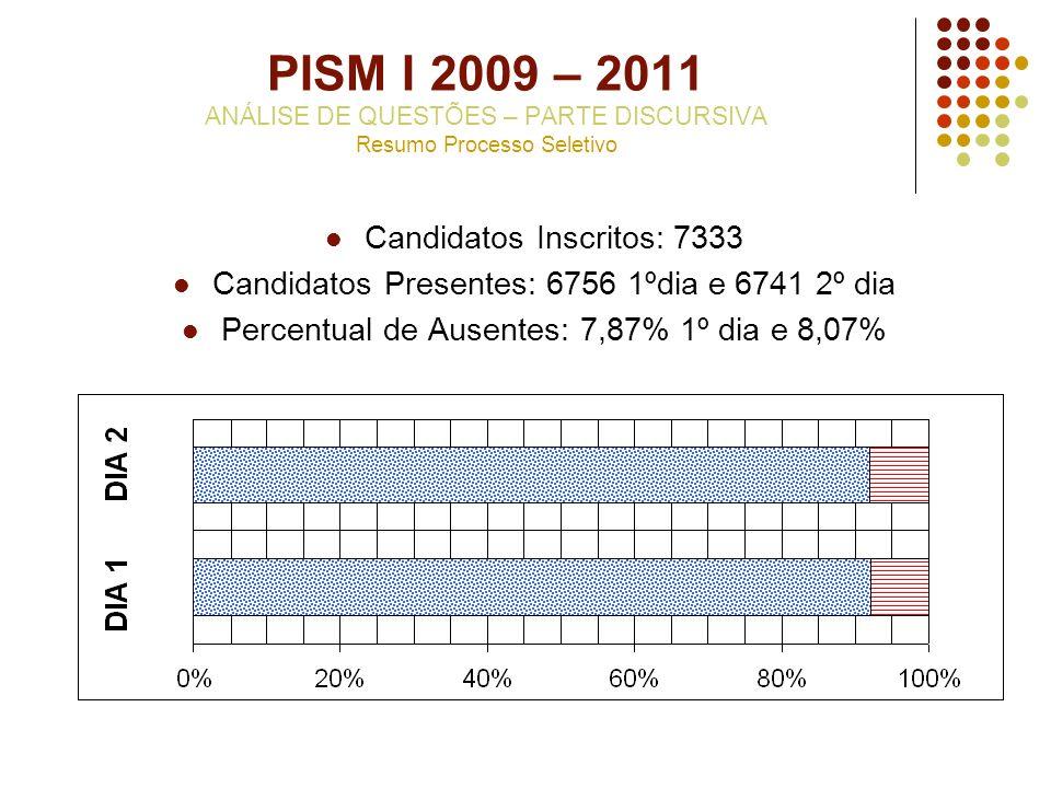 PISM I 2009 – 2011 ANÁLISE DE QUESTÕES – PARTE DISCURSIVA Resumo Processo Seletivo Candidatos Inscritos: 7333 Candidatos Presentes: 6756 1ºdia e 6741