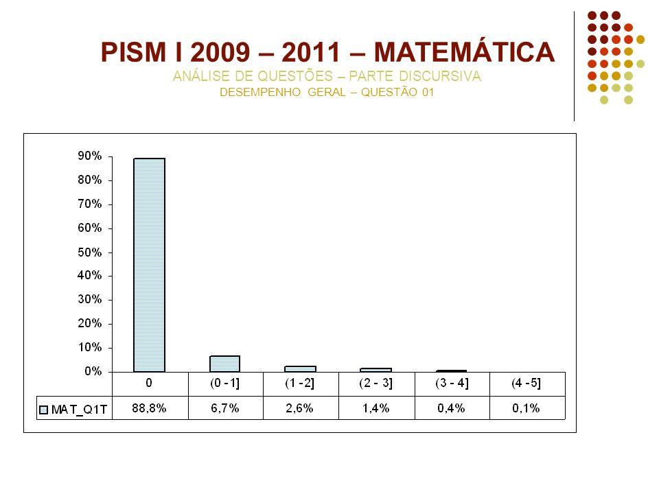 PISM I 2009 – 2011 – MATEMÁTICA ANÁLISE DE QUESTÕES – PARTE DISCURSIVA DESEMPENHO GERAL – QUESTÃO 01