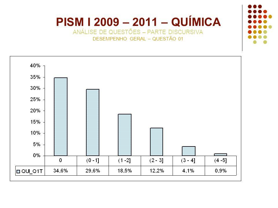 PISM I 2009 – 2011 – QUÍMICA ANÁLISE DE QUESTÕES – PARTE DISCURSIVA DESEMPENHO GERAL – QUESTÃO 01