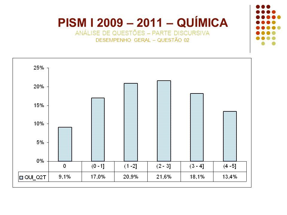 PISM I 2009 – 2011 – QUÍMICA ANÁLISE DE QUESTÕES – PARTE DISCURSIVA DESEMPENHO GERAL – QUESTÃO 02