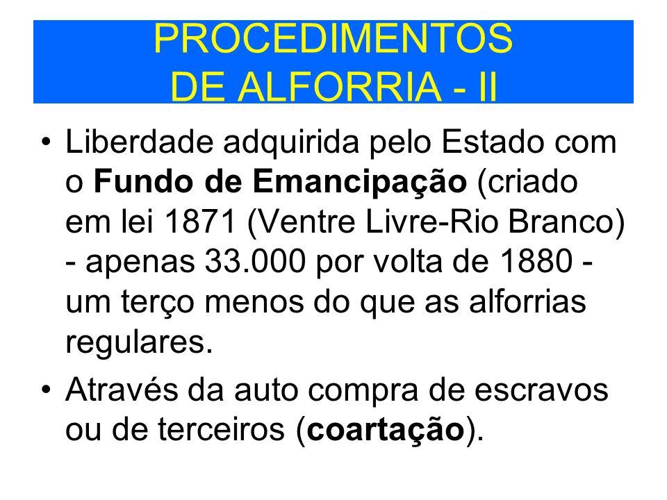PROCEDIMENTOS DE ALFORRIA - II Liberdade adquirida pelo Estado com o Fundo de Emancipação (criado em lei 1871 (Ventre Livre-Rio Branco) - apenas 33.00