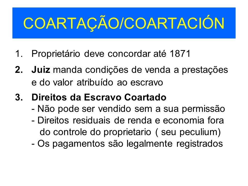 COARTAÇÃO/COARTACIÓN 1.Proprietário deve concordar até 1871 2.Juiz manda condições de venda a prestações e do valor atribuído ao escravo 3.Direitos da