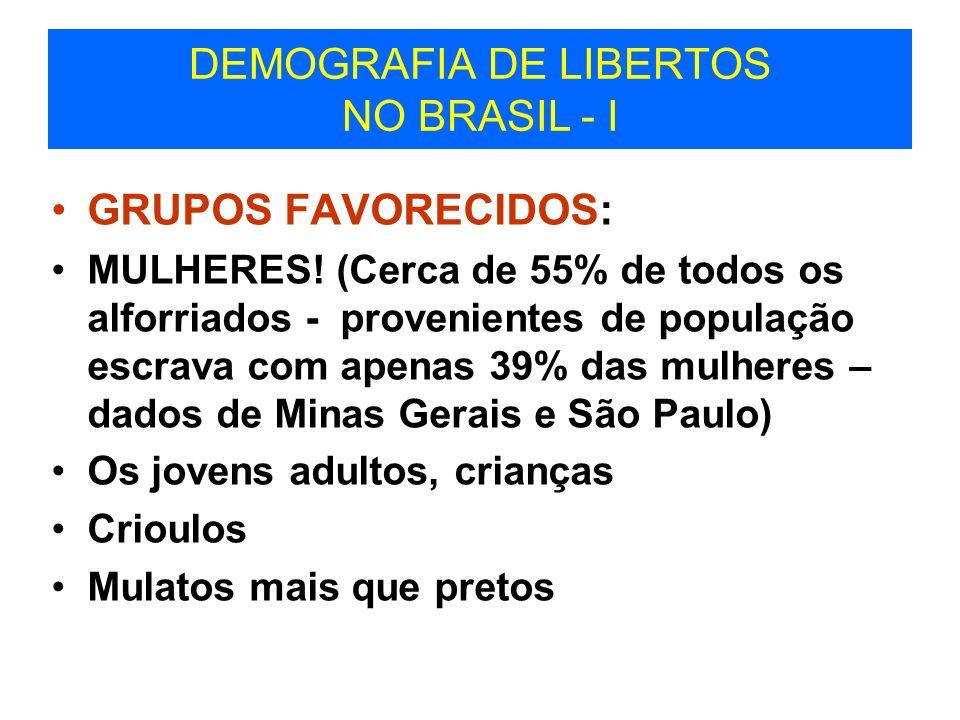 DEMOGRAFIA DE LIBERTOS NO BRASIL - I GRUPOS FAVORECIDOS: MULHERES! (Cerca de 55% de todos os alforriados - provenientes de população escrava com apena