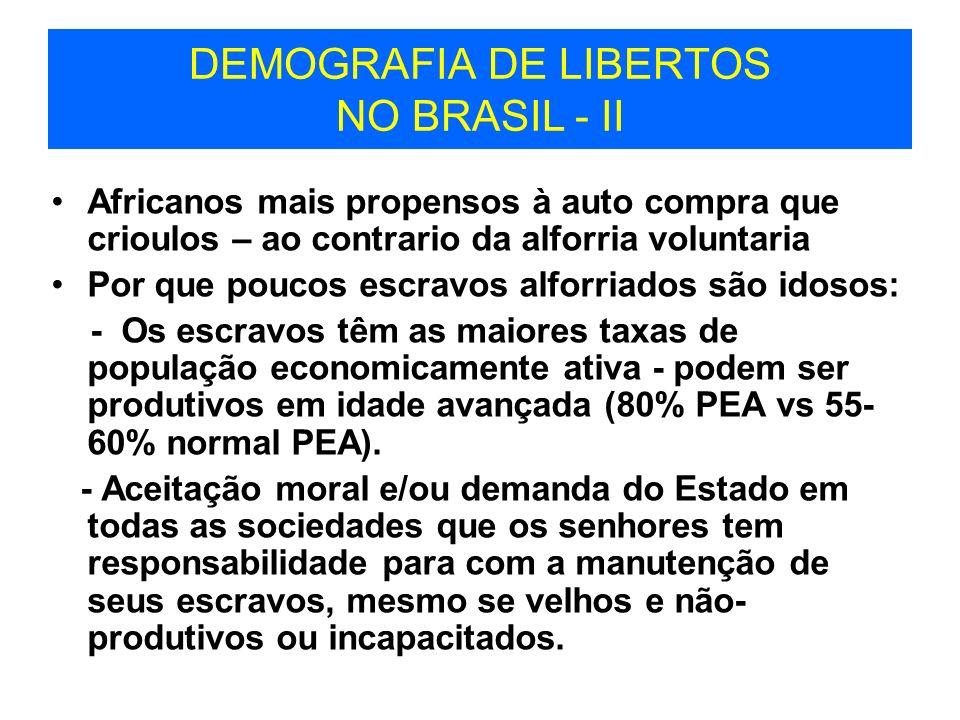 DEMOGRAFIA DE LIBERTOS NO BRASIL - II Africanos mais propensos à auto compra que crioulos – ao contrario da alforria voluntaria Por que poucos escravo