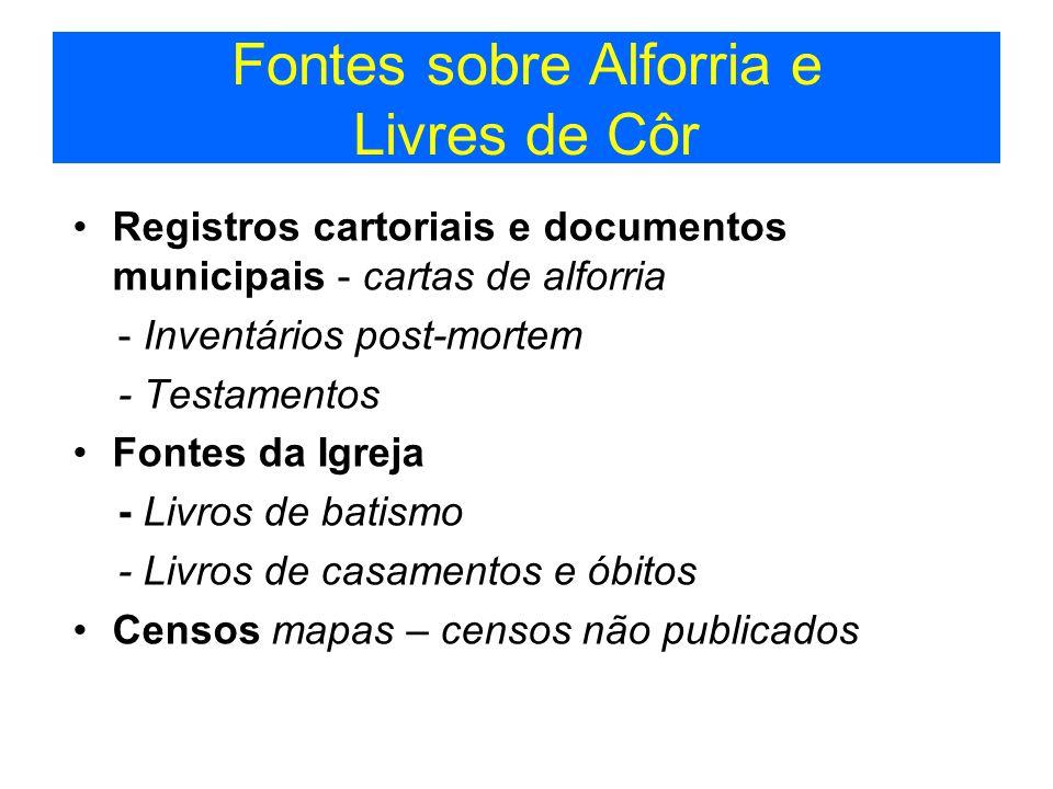 Fontes sobre Alforria e Livres de Côr Registros cartoriais e documentos municipais - cartas de alforria - Inventários post-mortem - Testamentos Fontes
